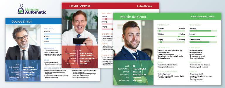 Voorbeeld Personas -Marketing Automatic